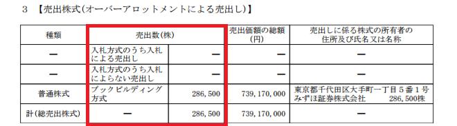 オーバーアロットメントの株数の記載箇所