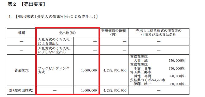売出株数の記載箇所