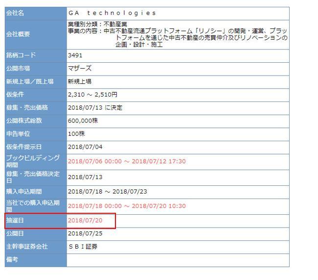 岩井コスモ証券GATehnologies後期型抽選日