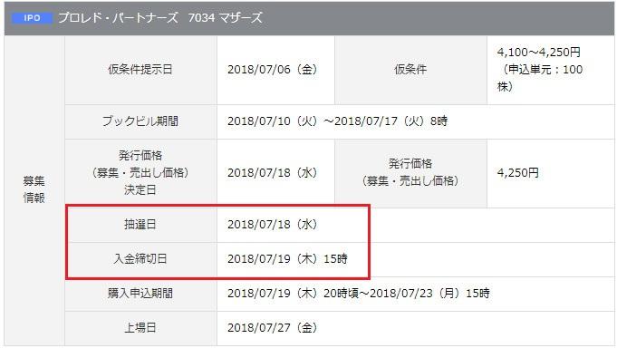 岡三オンライン証券のIPOスケジュール