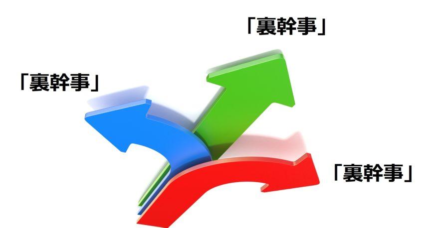 裏幹事への3つのルート