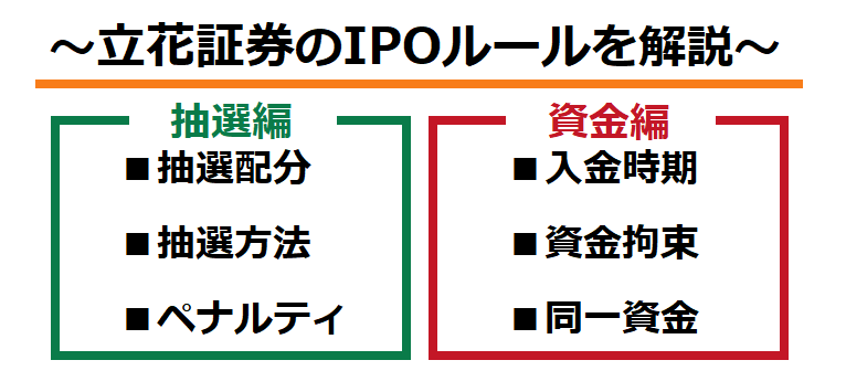 立花証券のIPOルール