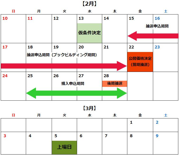 日本国土開発のIPOスケジュール