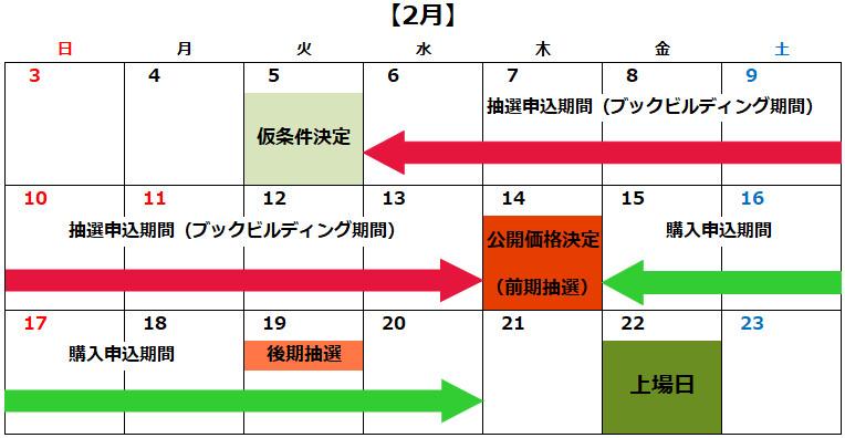 識学のIPOスケジュール