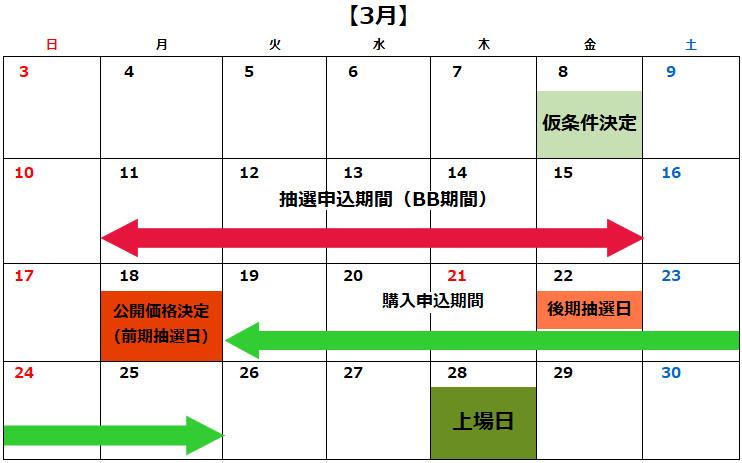 日本ホスピスホールディングスのIPOスケジュール